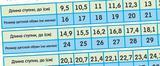 Комбинезон 68-74/48 ф. крокид. отличное состояние